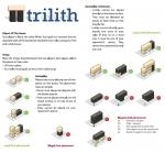 Trilith rules