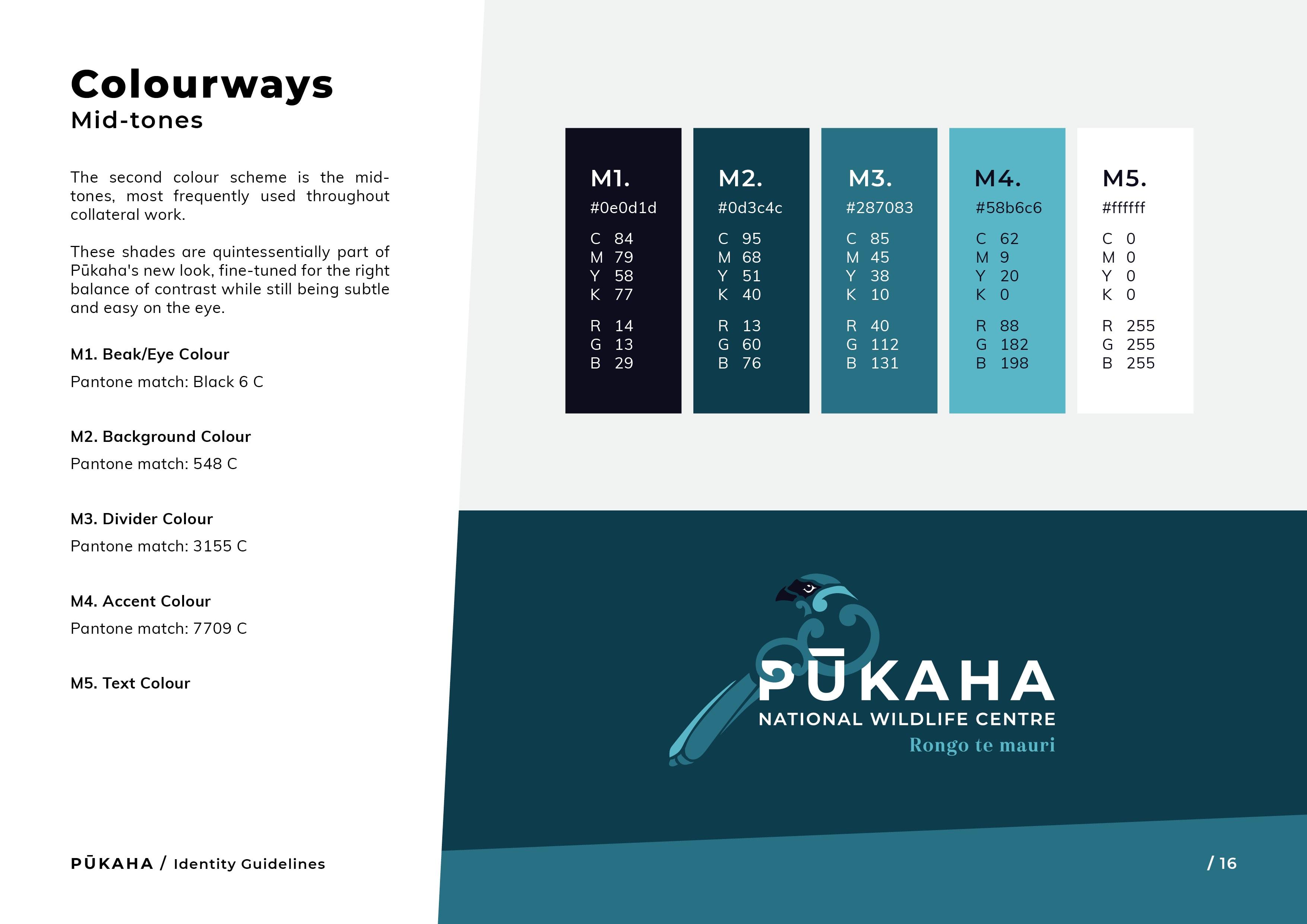Pukaha Identity Guidelines16